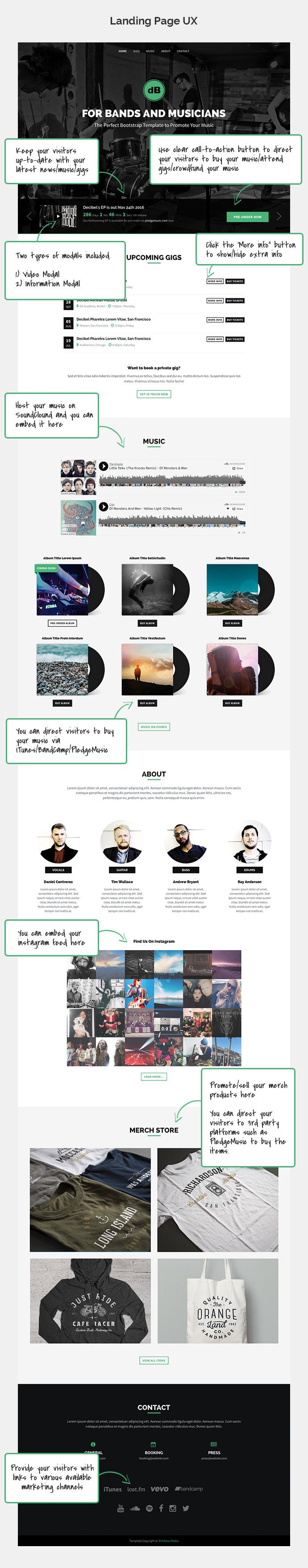 Decibel - For Bands/Musicians
