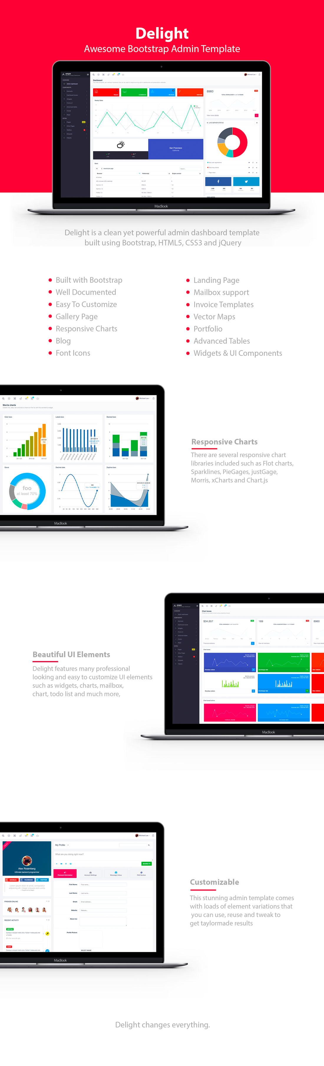 """Delight - Bootstrap Admin Dashboard Template"