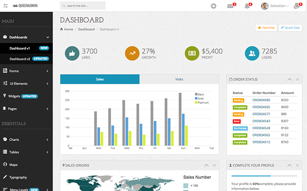 QueenAdmin Dashboard